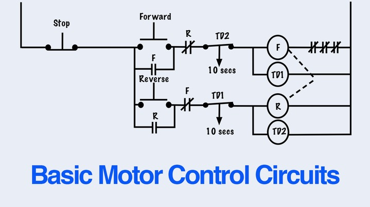 Thumbnail for channel OER for Trades: Basic Motor Controls